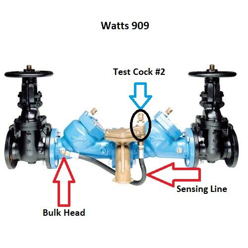 Watts 909